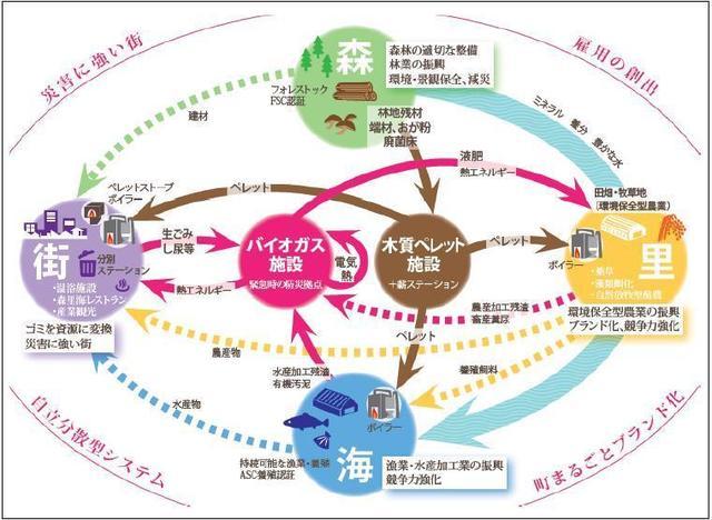 小幡先生_図3.JPG